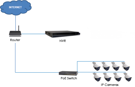 Poe-switch-connections-diagram.jpg