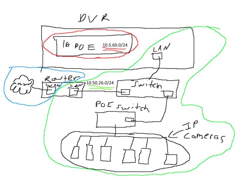 LLI-DVR.jpg