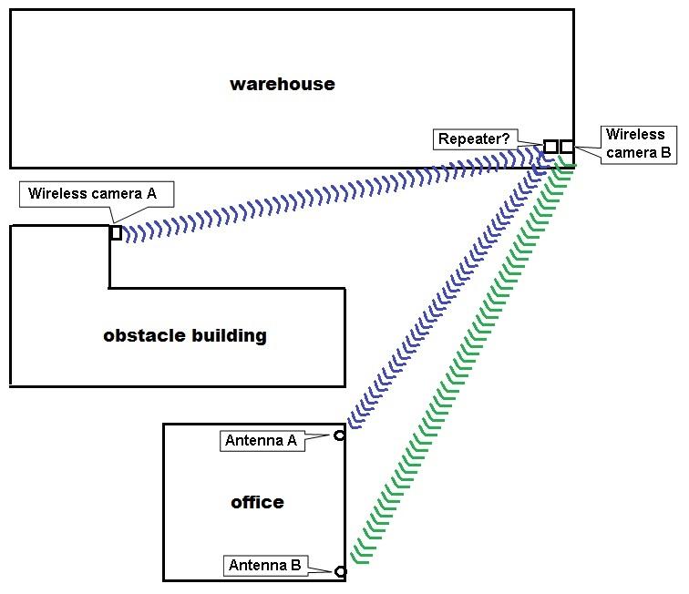 wireless-camera-diagram.jpg