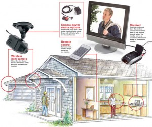 Wireless Home Security Outdoor Camera Kits