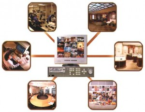 Wireless Home Security Camera Systems