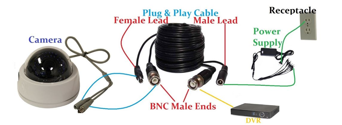 The Best Power And Audio Cables Compatible With Your