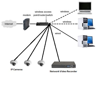 What is the difference between a Static IP and a Dynamic IP ...