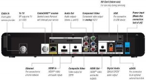 How to view your surveillance system over multiple TV's