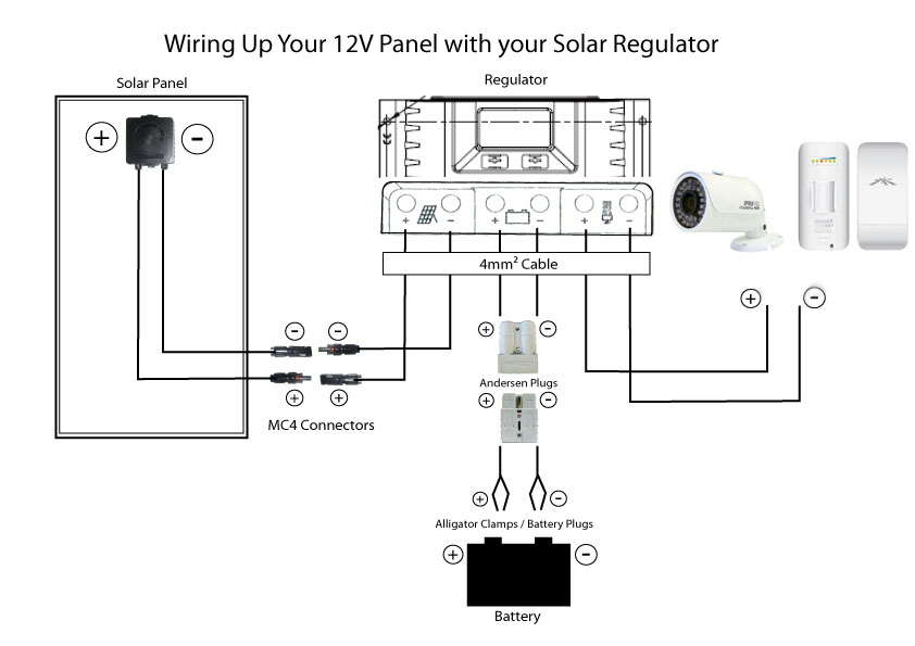 solar panel wire diagram