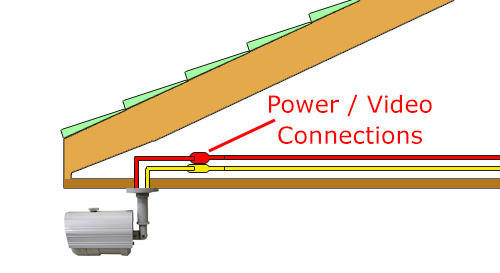 Direct soffit mount cctv installation and wiring options