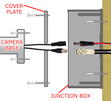 JB cctv installation and wiring options cctv camera wiring diagram pdf at edmiracle.co