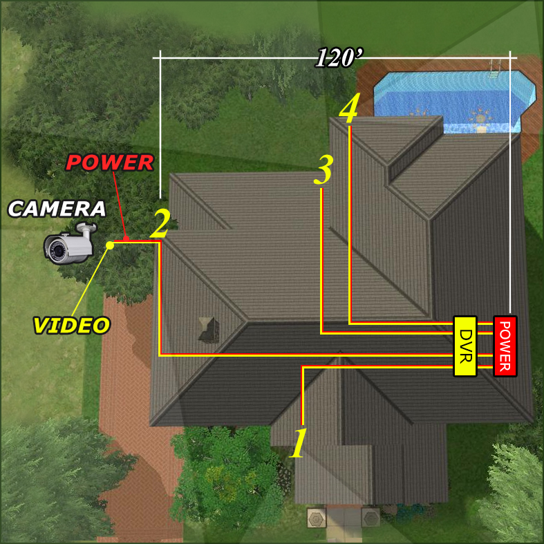 CCTV Installation and Wiring Options