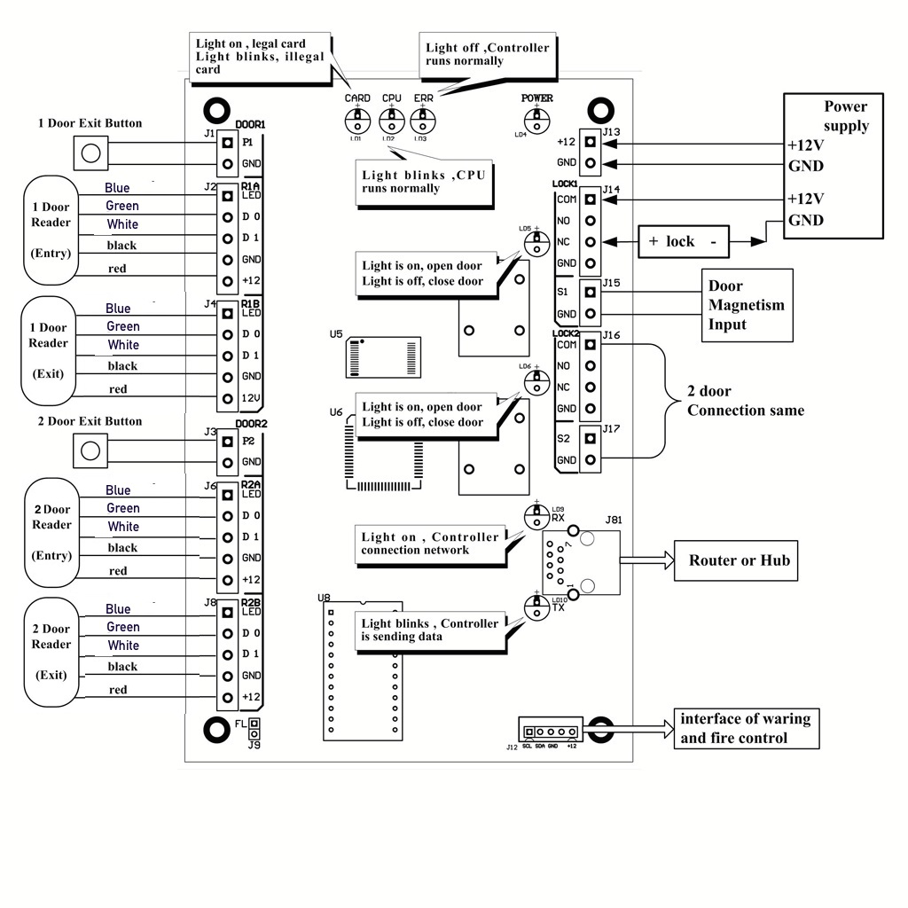 Hes 5000 Series Electric Strike Wiring Diagram additionally True likewise Hes 9600 Wiring Diagram Elegant Hes Electric Strikes Wiring Diagram further Index additionally Rfid Projects Arduino. on electric strike wiring diagram
