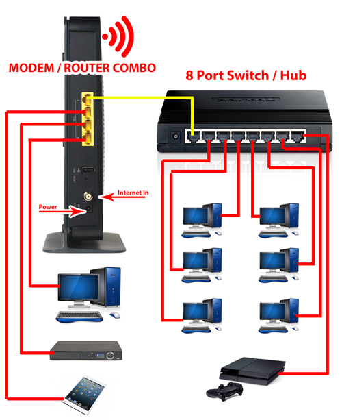 diagram for cat5 work wiring with Setting Nvr Work Modem Switches Routers Wireless Bridges on Longspan besides Hdmi Cable Connection Diagrams together with Phone Jack Wiring Diagram Instruction Images Fwqcxwwgczaqko5 Large additionally Cable likewise Poe Explained Part 1.