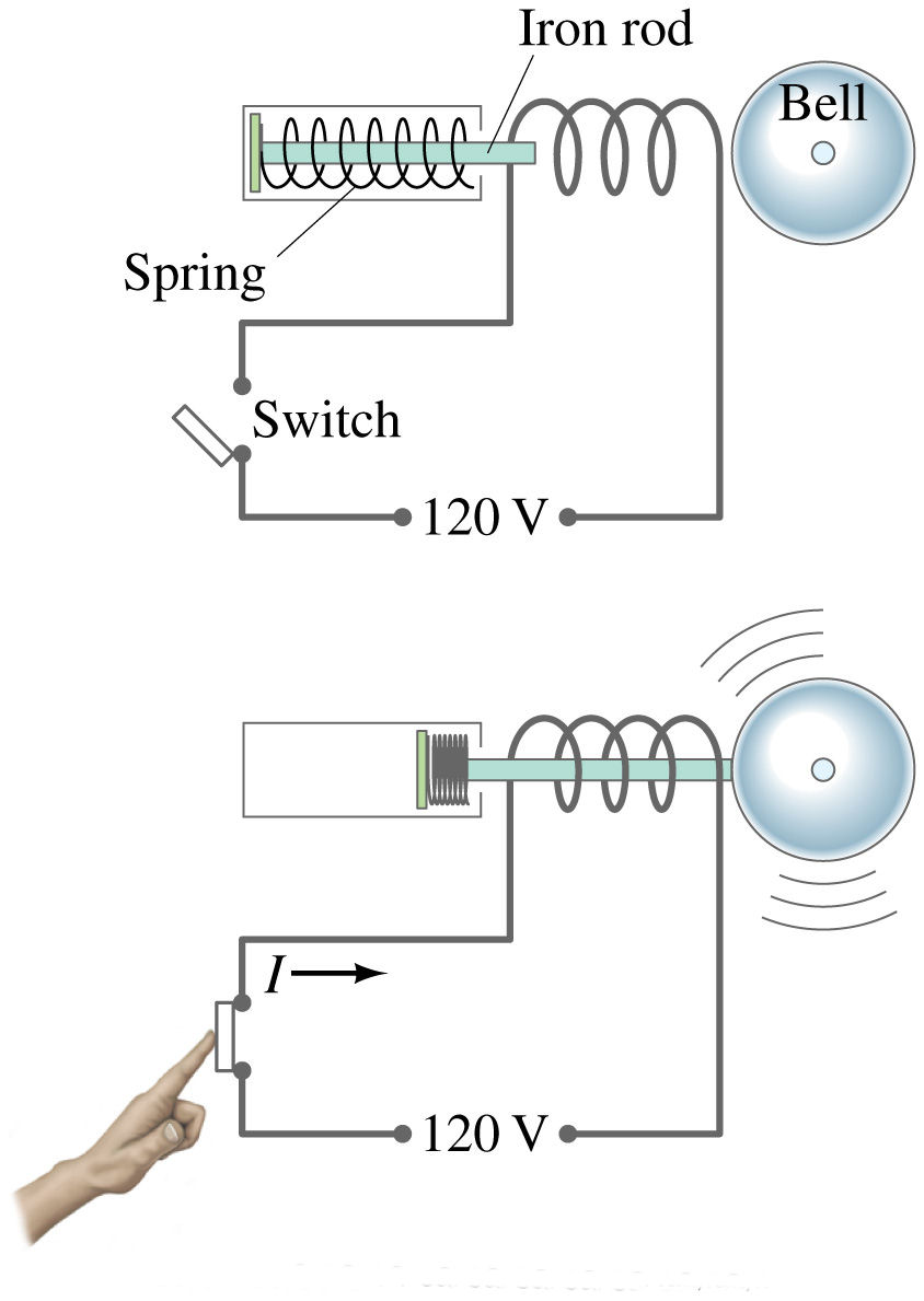 electric bell wiring diagram bell speedometer wiring
