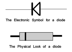Diode_Diagram