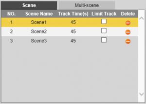 IVS Scene-Multiscene Tab