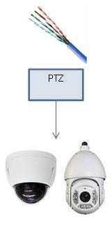 IPPTZ