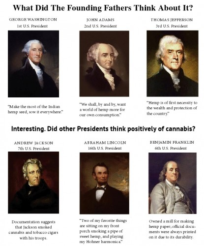 Quotes About George Washington By John Adams: The Effects Of Marijuana Legalization In The United States
