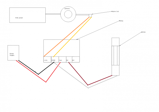 Wiring Diagram For Camera Alarm Output