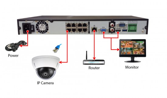 The Importance of Bench Testing Your Security Camera Equipment