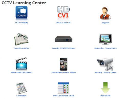 IP Camera Port Forwarding
