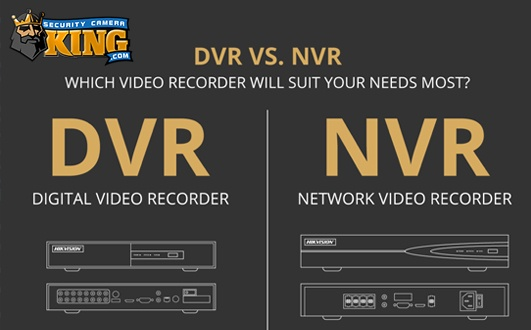 What is the Difference between a DVR and NVR?